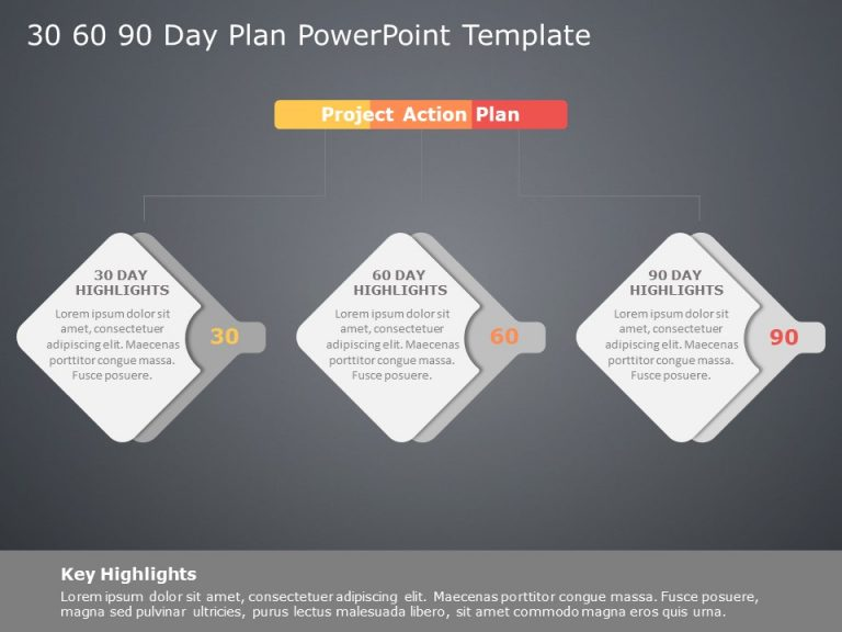 30 60 90 Day Plan Powerpoint Template 9