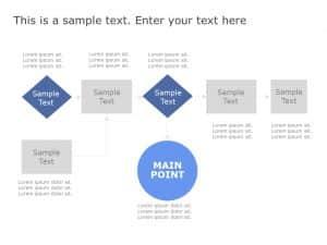 Flowchart Design Powerpoint Template