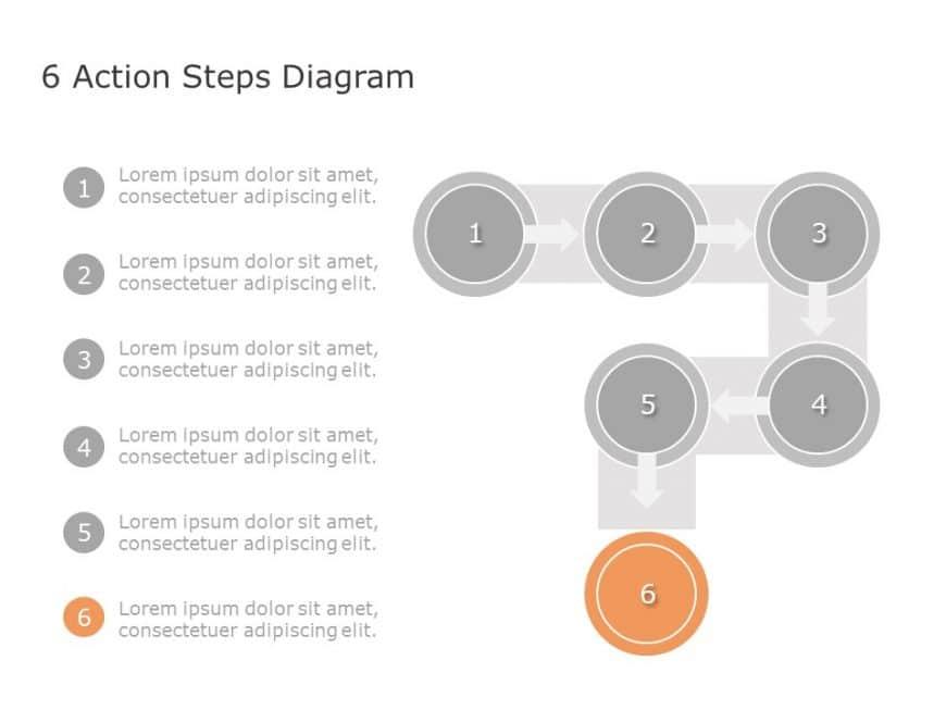 6 Action Steps Diagram