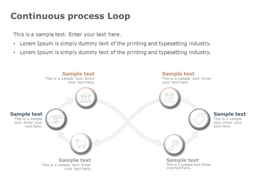 Continuous Process Loop