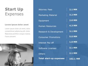 Startup Expenses PowerPoint Template