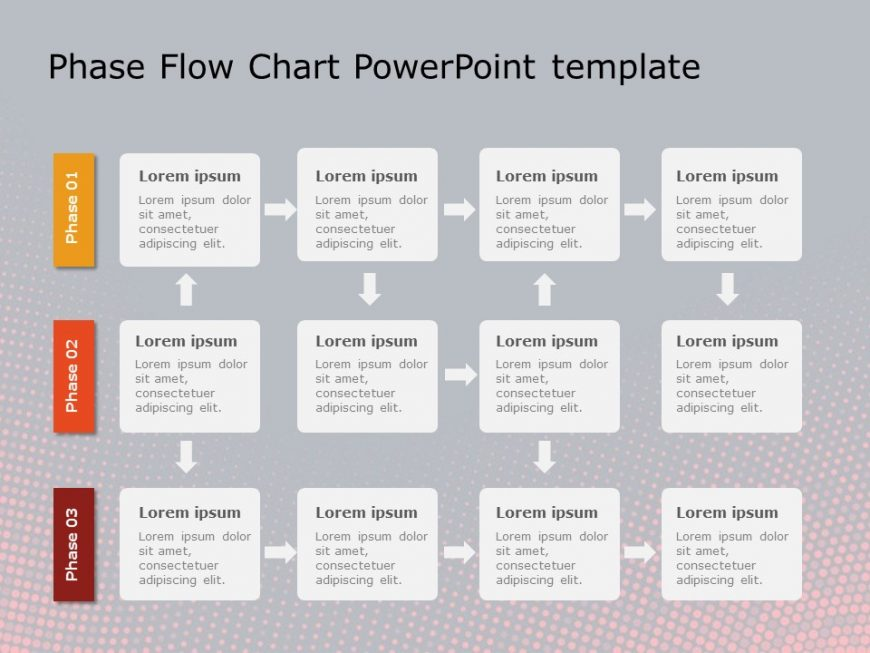Phase Flow Chart Horizontal