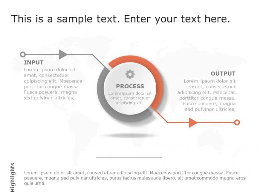 Input Output Process PowerPoint