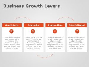 Business Growth Levers Powerpoint Template