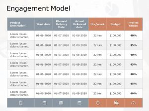 Client Engagement Model Powerpoint Template
