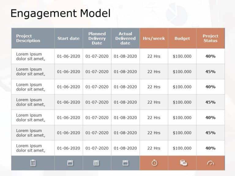 Client Engagement Model Powerpoint Template