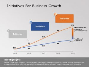 Business growth initiatives PowerPoint Template