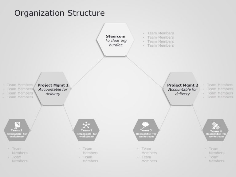 Company Organization Structure Powerpoint Template