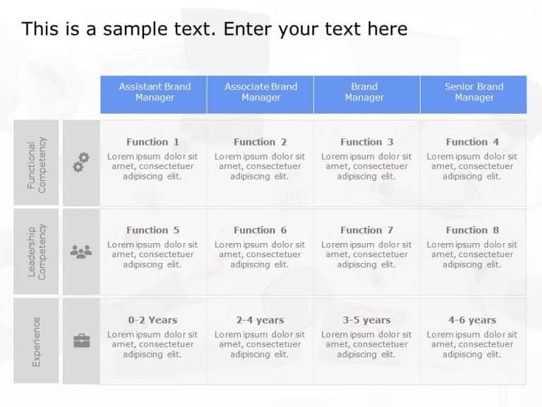 Job Competency Framework Powerpoint Template