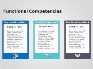 Functional Competency Powerpoint Template