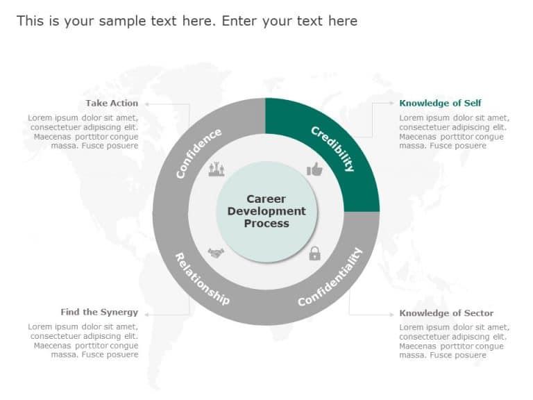 Career Development Process Powerpoint Template
