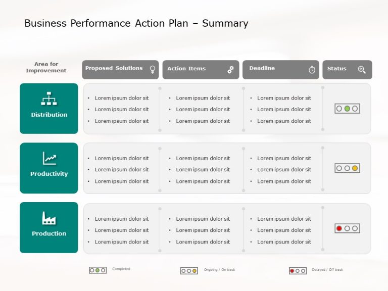 Action Plan Deck