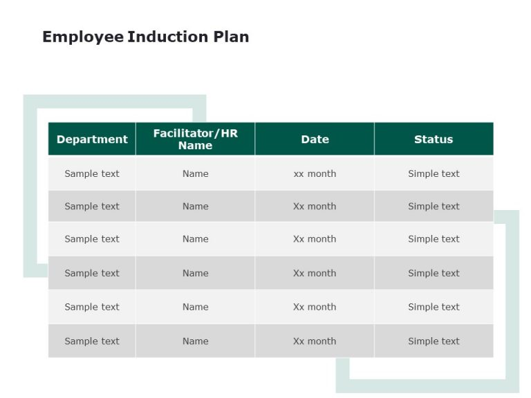 Employee Induction Plan Powerpoint Template
