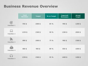 Business Review Powerpoint Template 4