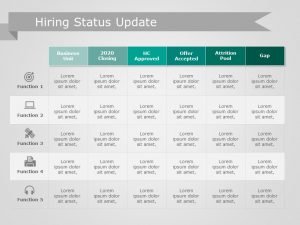 Hiring Status Update Powerpoint Template