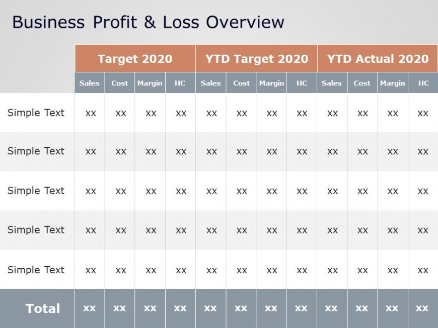Business Profit & Loss Overview Powerpoint Template