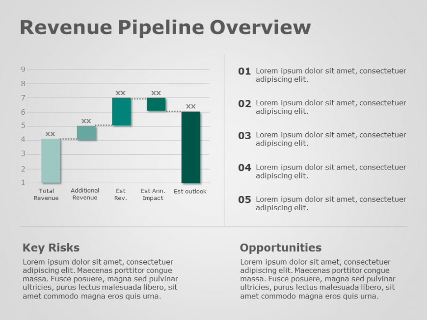 Revenue Pipeline Overview Powerpoint Template