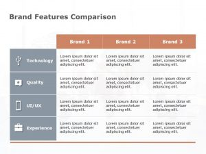 Brand Features Comparison Powerpoint Template