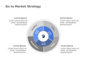 Go to market PowerPoint Template 3