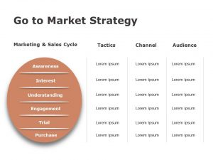 Go to market PowerPoint Template 9