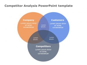 Free Competitor Analysis PowerPoint Template 2
