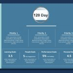 30 60 90 day for New Job Animated