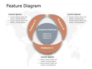 Free Venn Diagram PowerPoint Template