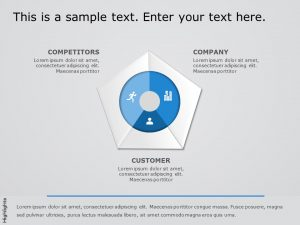 Marketing Analysis PowerPoint Template