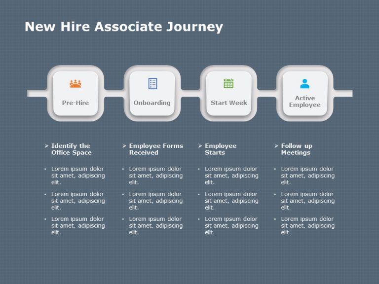 New Hire Orientation Template