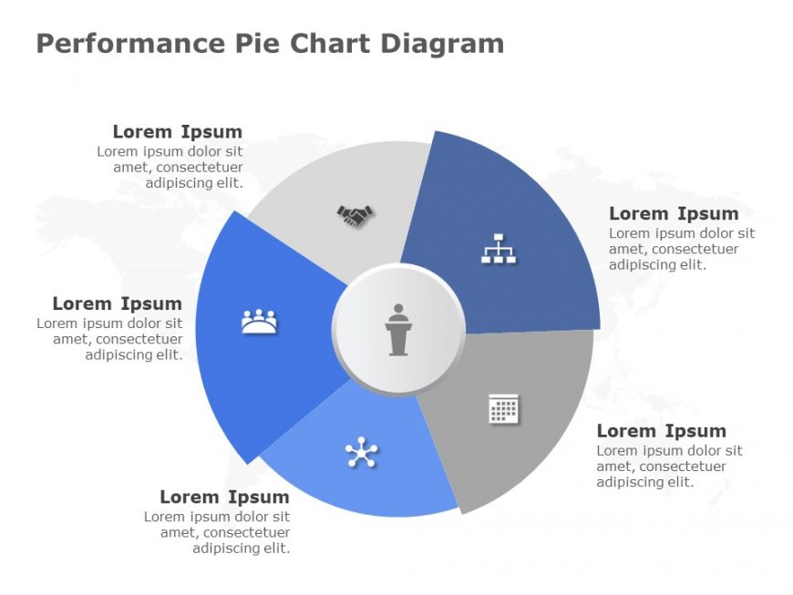 Performance Pie Chart diagram