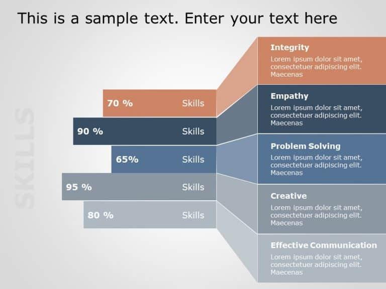 Employee Skills PowerPoint Template 3