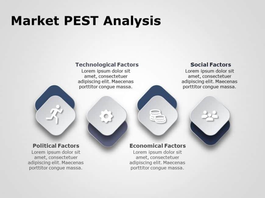 Market PEST Analysis PowerPoint Template 4