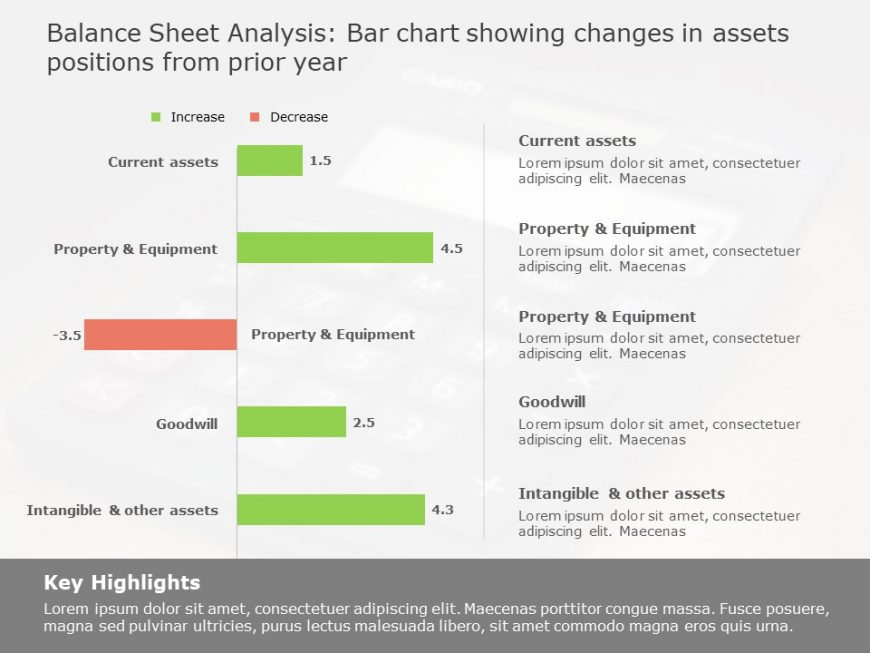 Asset PowerPoint Bar Chart