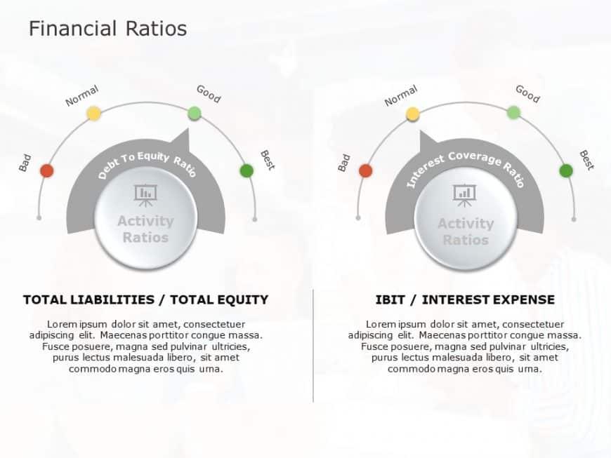 Financial ratios powerpoint template
