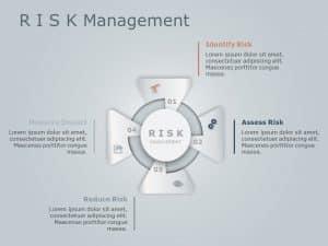 Risk assessment PowerPoint Template 9