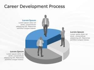 Career Development Process PowerPoint Template 4