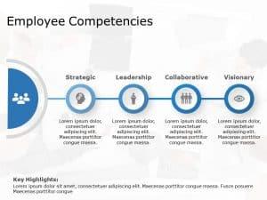 Employee Competencies PowerPoint Template 1