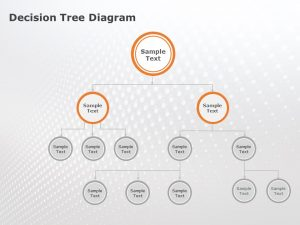 Decision Tree Diagram With Text Boxes