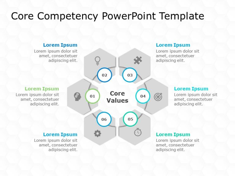 Core Competencies PowerPoint Template 6