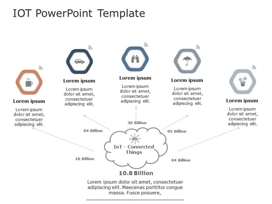 IOT PowerPoint Template 5