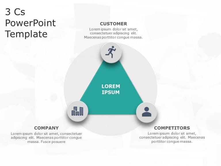 3Cs Marketing PowerPoint Template 15