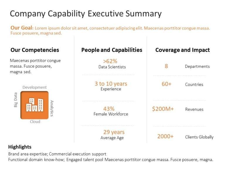 Company Capability Executive Summary PowerPoint Template