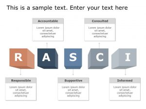 Roles and Responsibilities RASCI Detailed