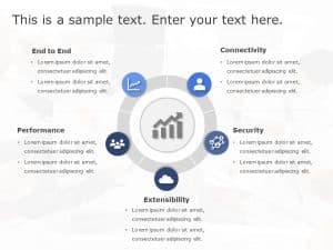 Product Vision Circular Template