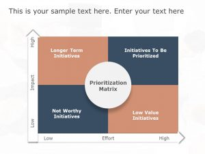Prioritization Matrix PowerPoint Template