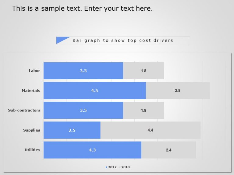 Bar Graph Cost Drivers Powerpoint Template