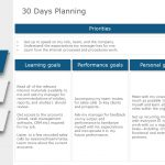 Animated 30 60 90 day plan for Sales Managers