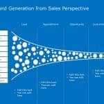 Demand Planning Presentation