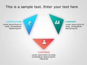 3Cs Marketing PowerPoint Template 7