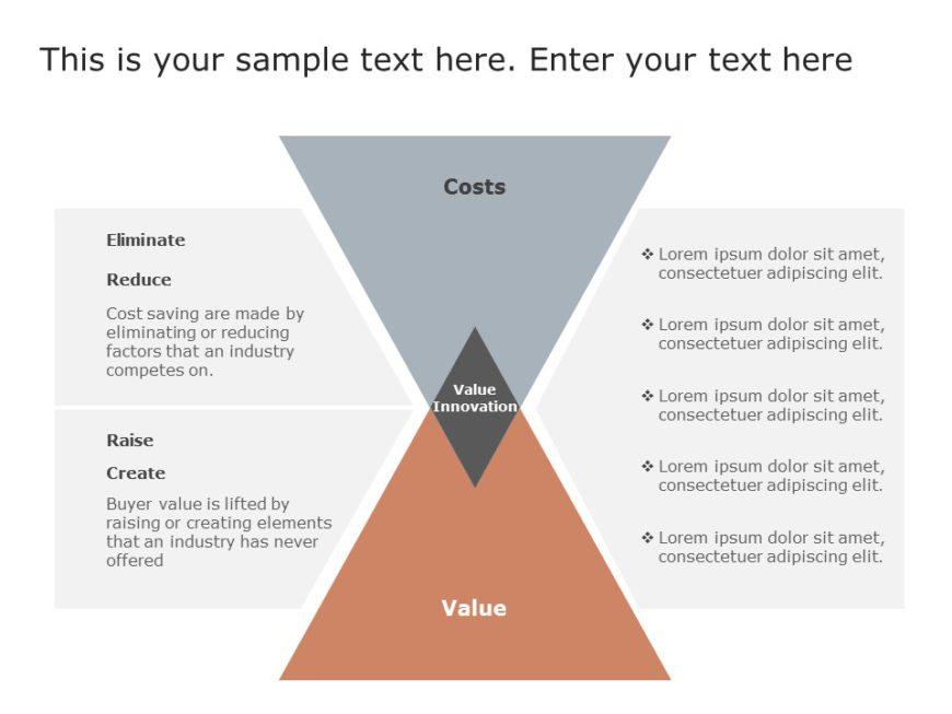 Value Innovation Model 01